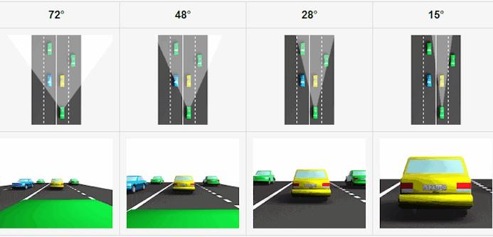 Примеры захвата автодороги во время видеозаписи видеорегистраторами с разными углами обзора
