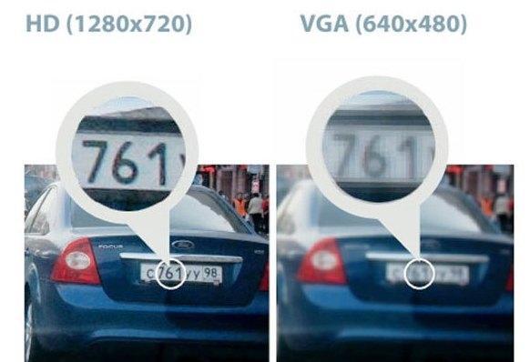Разница в детализации видео при разрешении 1280х720 и 640х480 пикселей