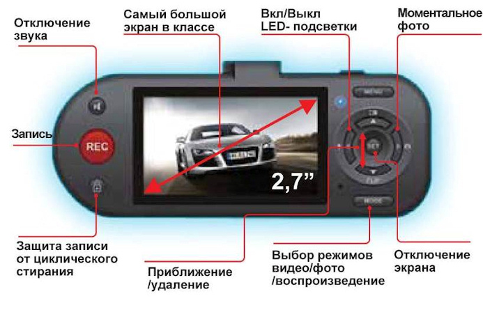 Пополнился каталог статей о параметрах и функциях автомобильных видеорегистраторах