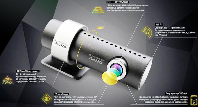 Автомобильный регистратор BlackVue DR500GW-HD Wi-Fi