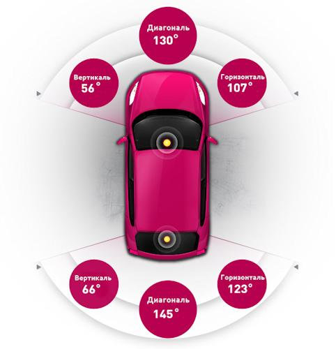 FineVu CR-2i FullHD - фирменная реклама - практически полный круговой обзор
