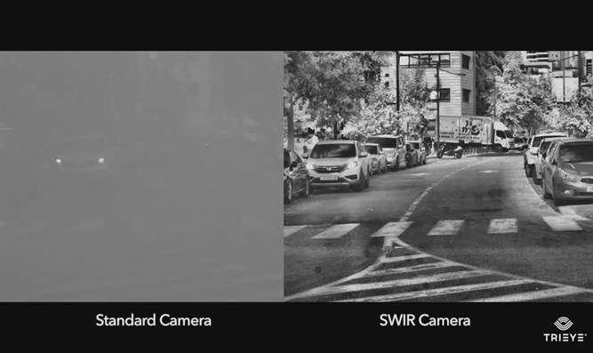 SWIR-камера