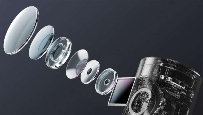 Xiaomi DDPAI miniONE - составная шестислойная стеклянная линза
