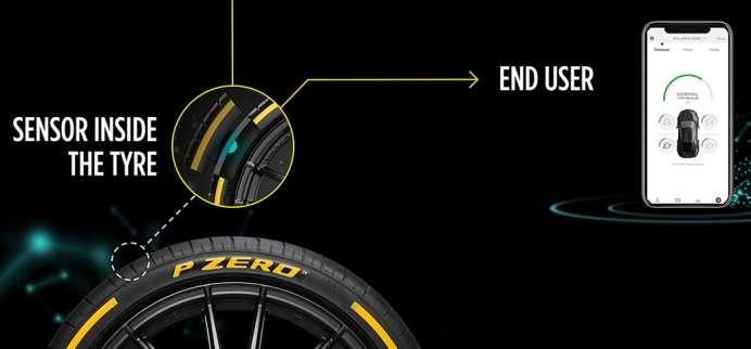 Умные шины Pirelli