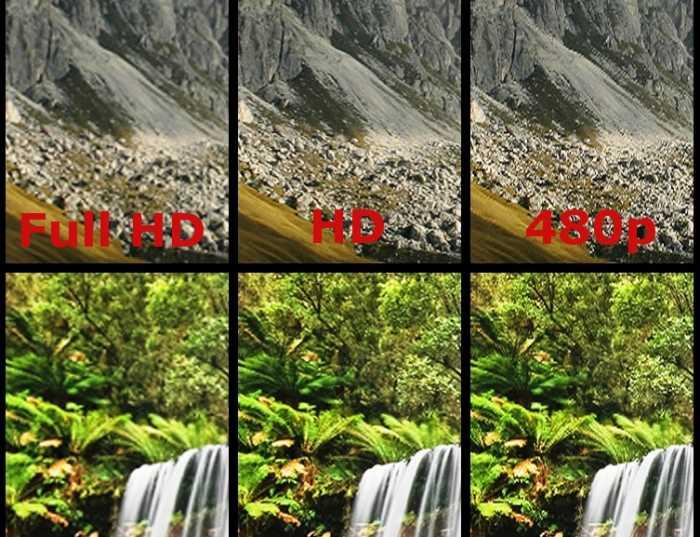 Высокое по плотности изображение с разным разрешением